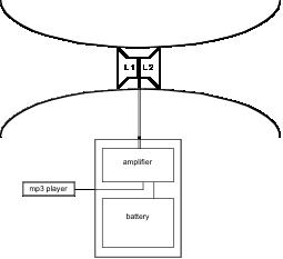 BuildingScheme