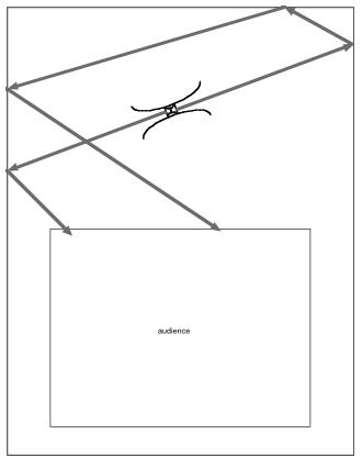 Diffusionscheme